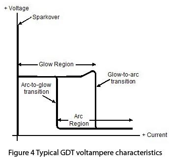 gdt-fig4